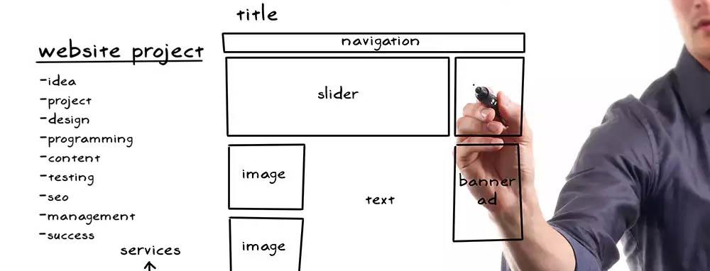 Content Silos Site structure