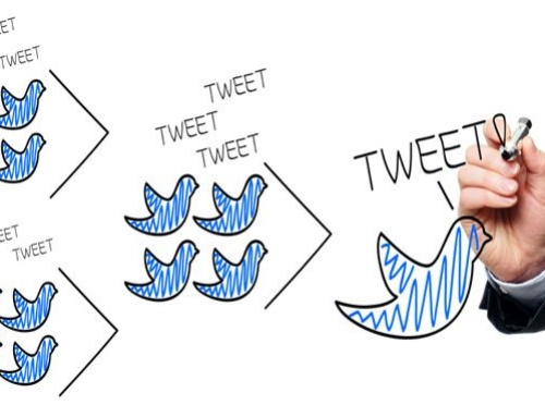 Delivering Value to your Twitter Followers