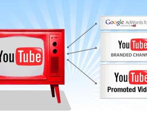 Youtube Advertising For Your Business