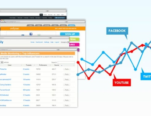 Using Google Analytics to Measure the Success of Social Media